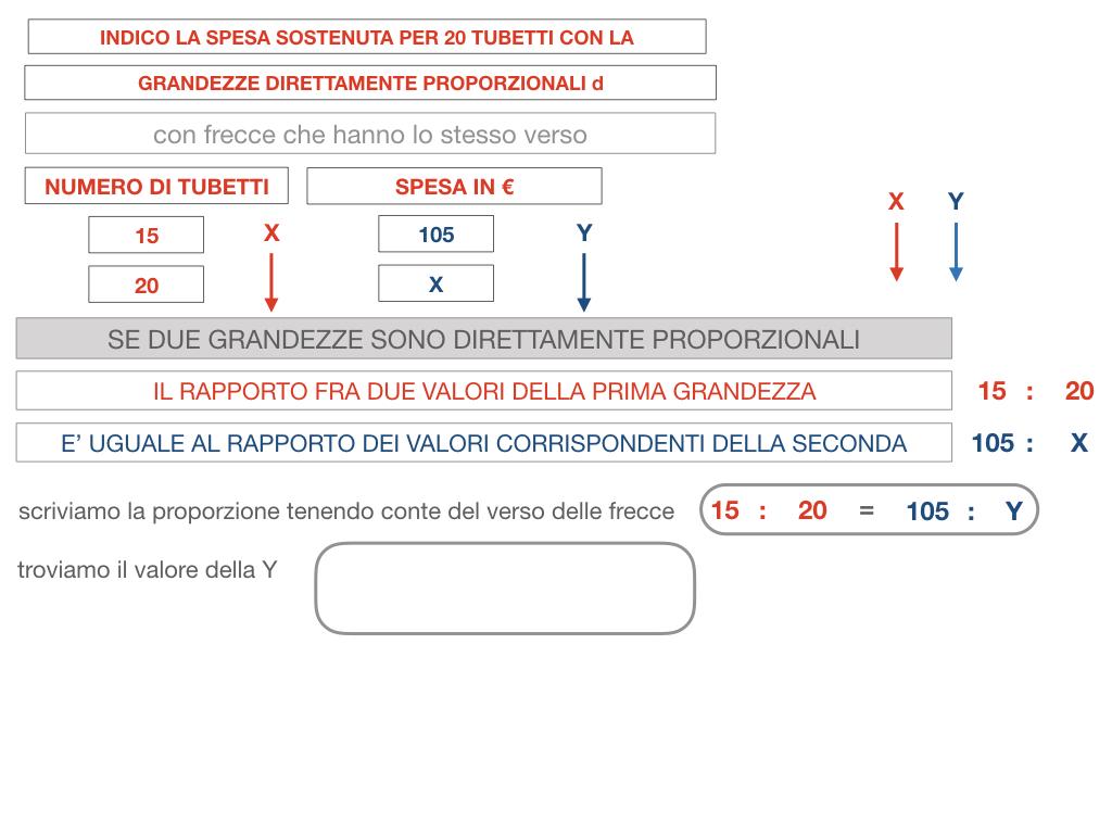 35. PROBLEMI DEL TRE SEMPLICE_DIRETTO_SIMULAZIONE.084