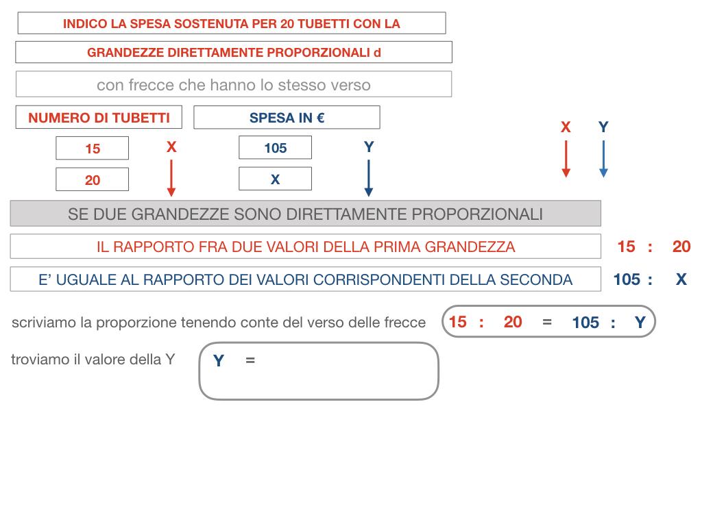 35. PROBLEMI DEL TRE SEMPLICE_DIRETTO_SIMULAZIONE.085
