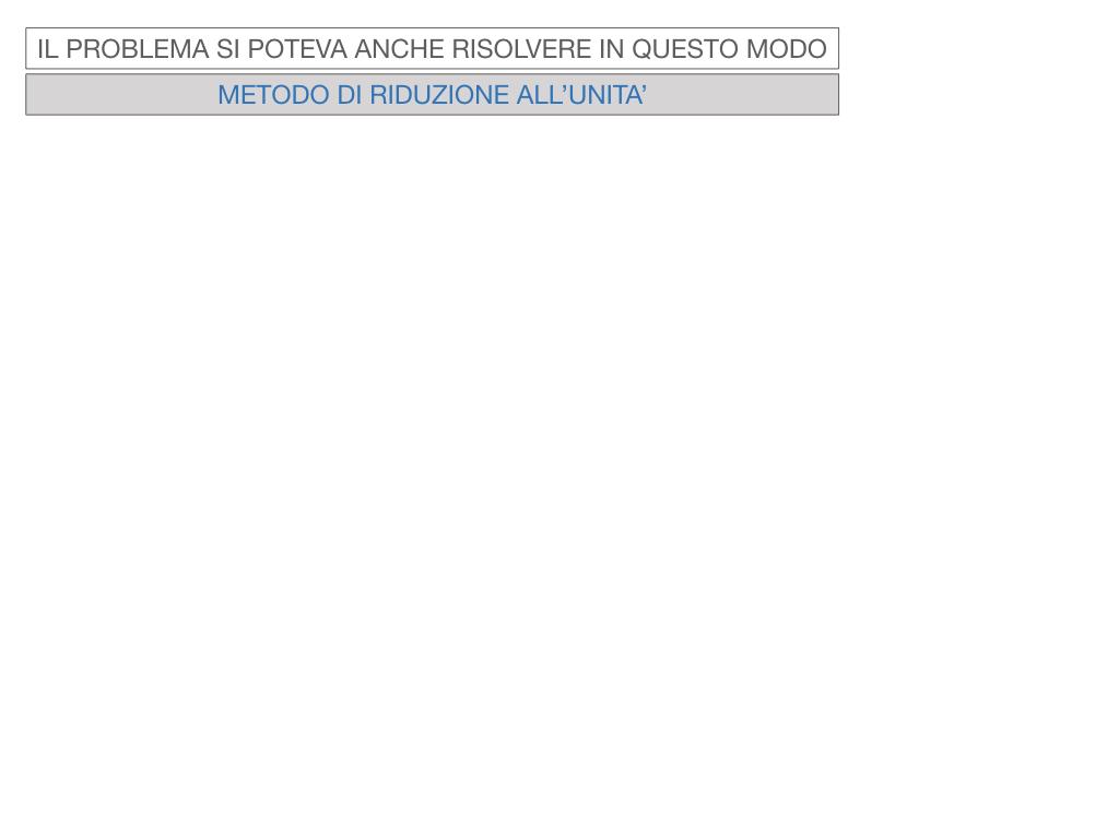 35. PROBLEMI DEL TRE SEMPLICE_DIRETTO_SIMULAZIONE.093