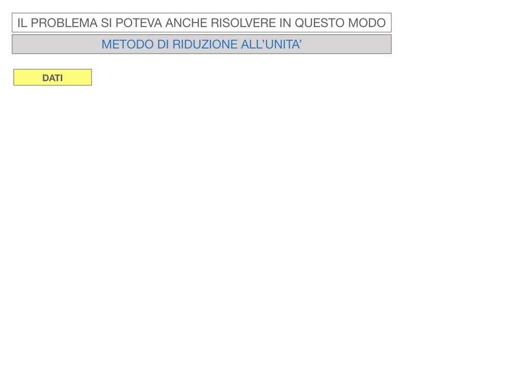 35. PROBLEMI DEL TRE SEMPLICE_DIRETTO_SIMULAZIONE.094