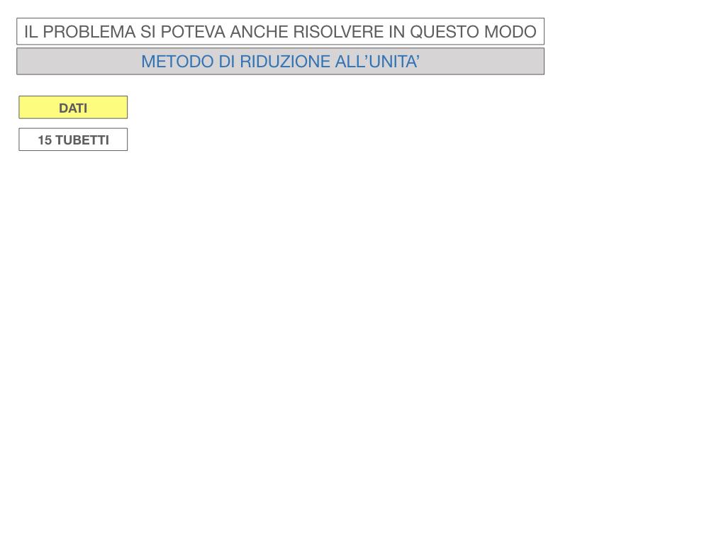 35. PROBLEMI DEL TRE SEMPLICE_DIRETTO_SIMULAZIONE.095