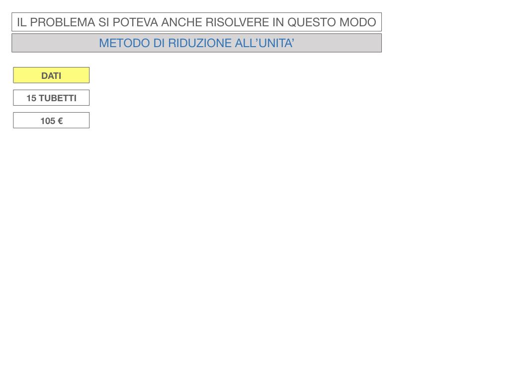 35. PROBLEMI DEL TRE SEMPLICE_DIRETTO_SIMULAZIONE.096