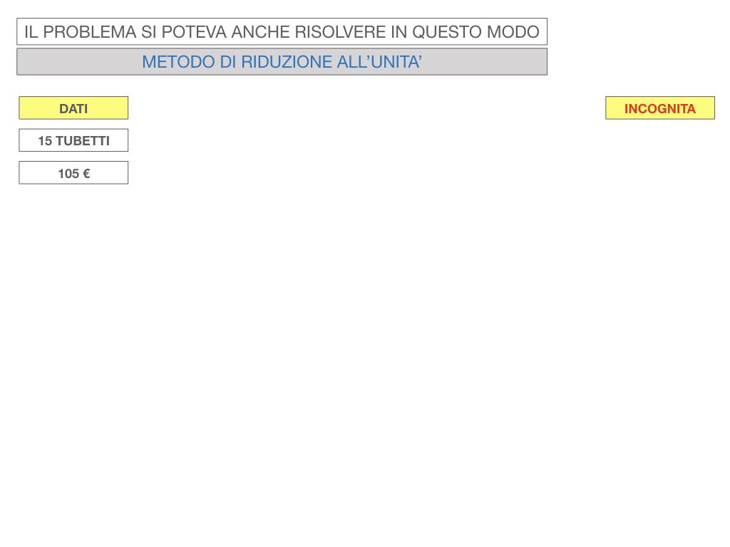 35. PROBLEMI DEL TRE SEMPLICE_DIRETTO_SIMULAZIONE.097