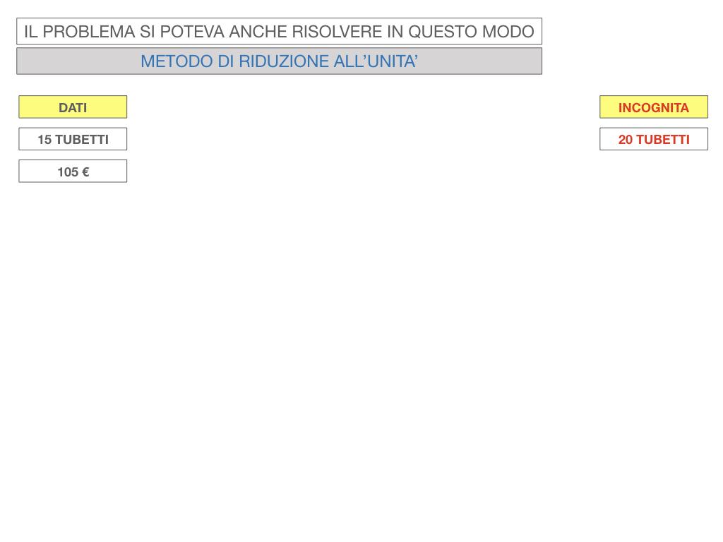 35. PROBLEMI DEL TRE SEMPLICE_DIRETTO_SIMULAZIONE.098