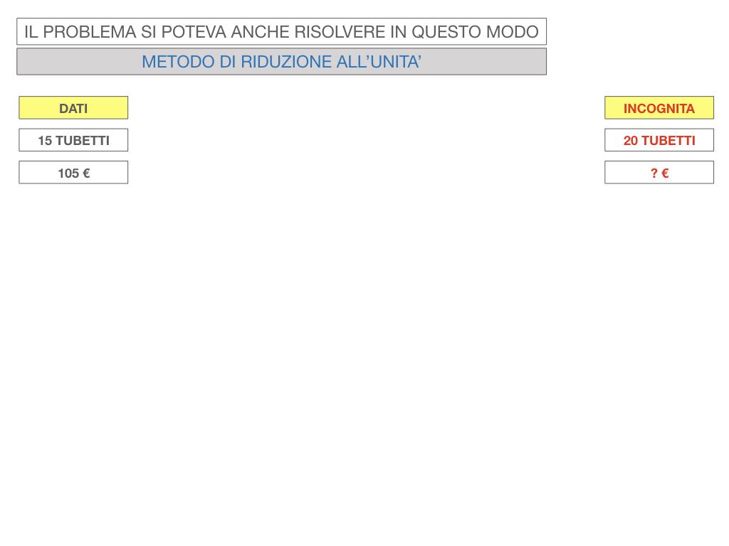 35. PROBLEMI DEL TRE SEMPLICE_DIRETTO_SIMULAZIONE.099