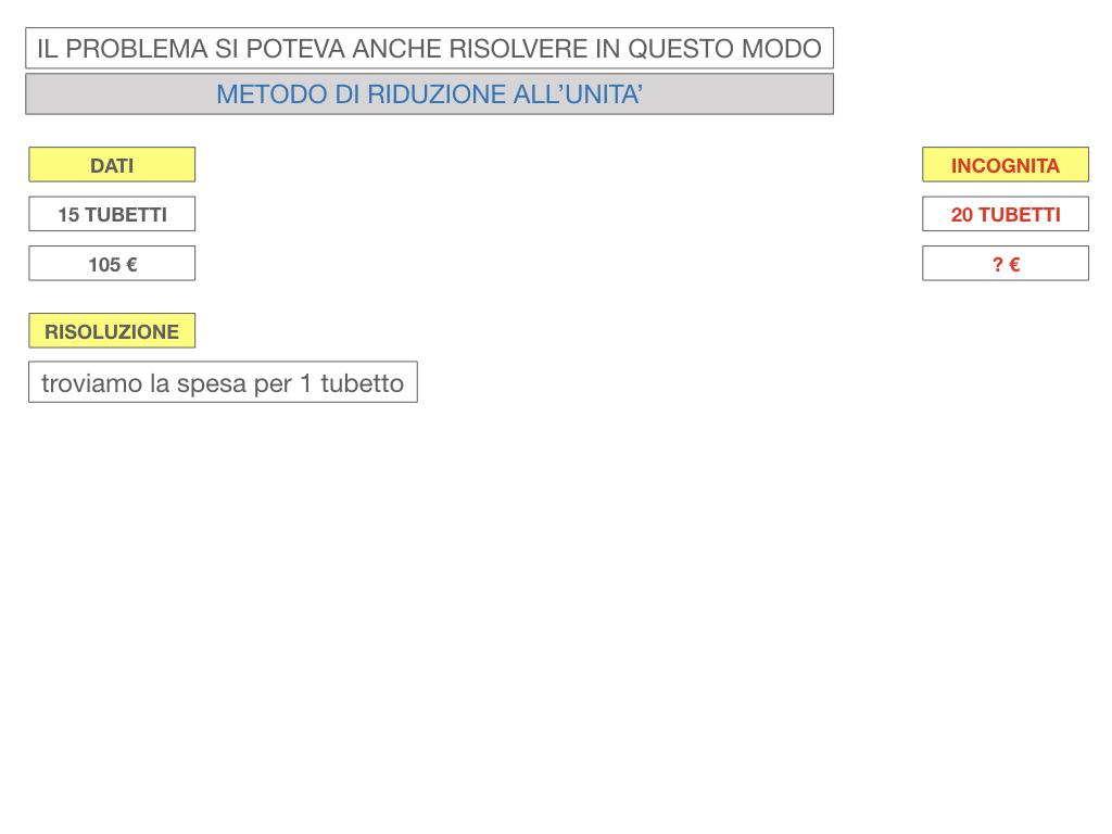 35. PROBLEMI DEL TRE SEMPLICE_DIRETTO_SIMULAZIONE.101