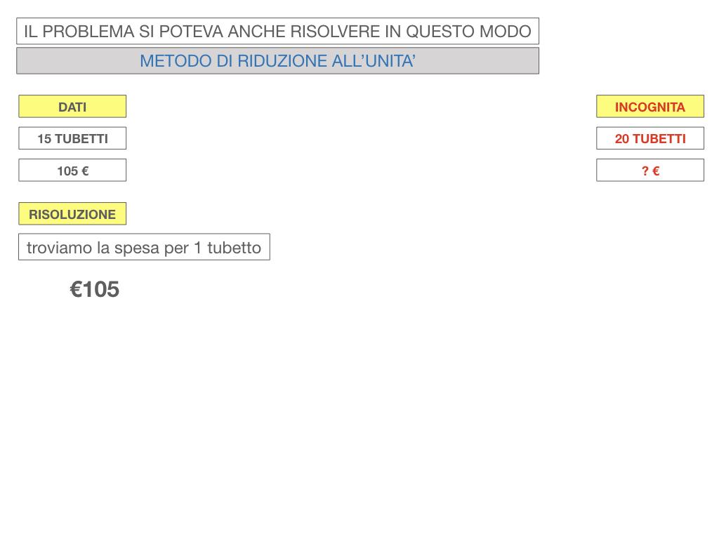 35. PROBLEMI DEL TRE SEMPLICE_DIRETTO_SIMULAZIONE.102