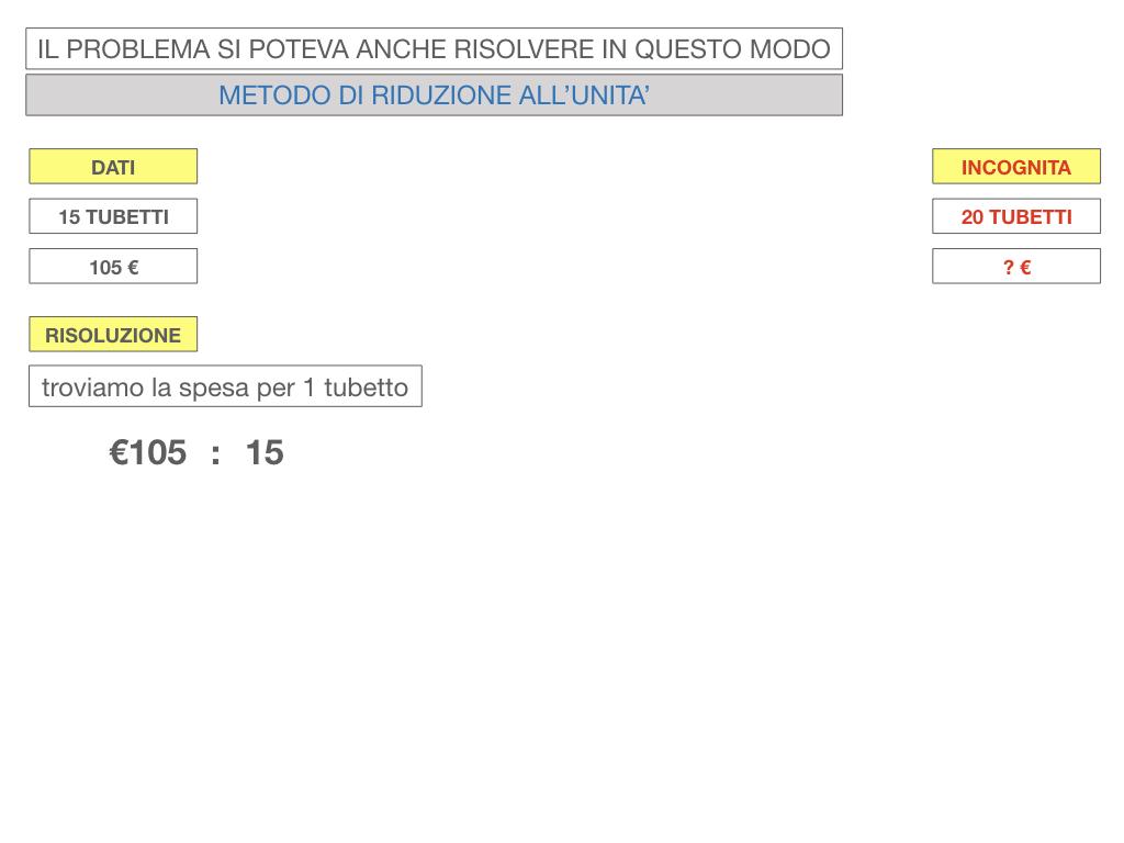 35. PROBLEMI DEL TRE SEMPLICE_DIRETTO_SIMULAZIONE.103