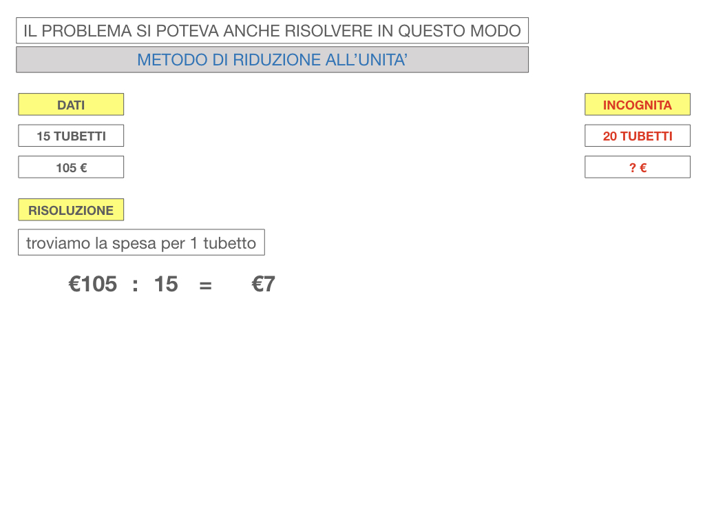 35. PROBLEMI DEL TRE SEMPLICE_DIRETTO_SIMULAZIONE.104