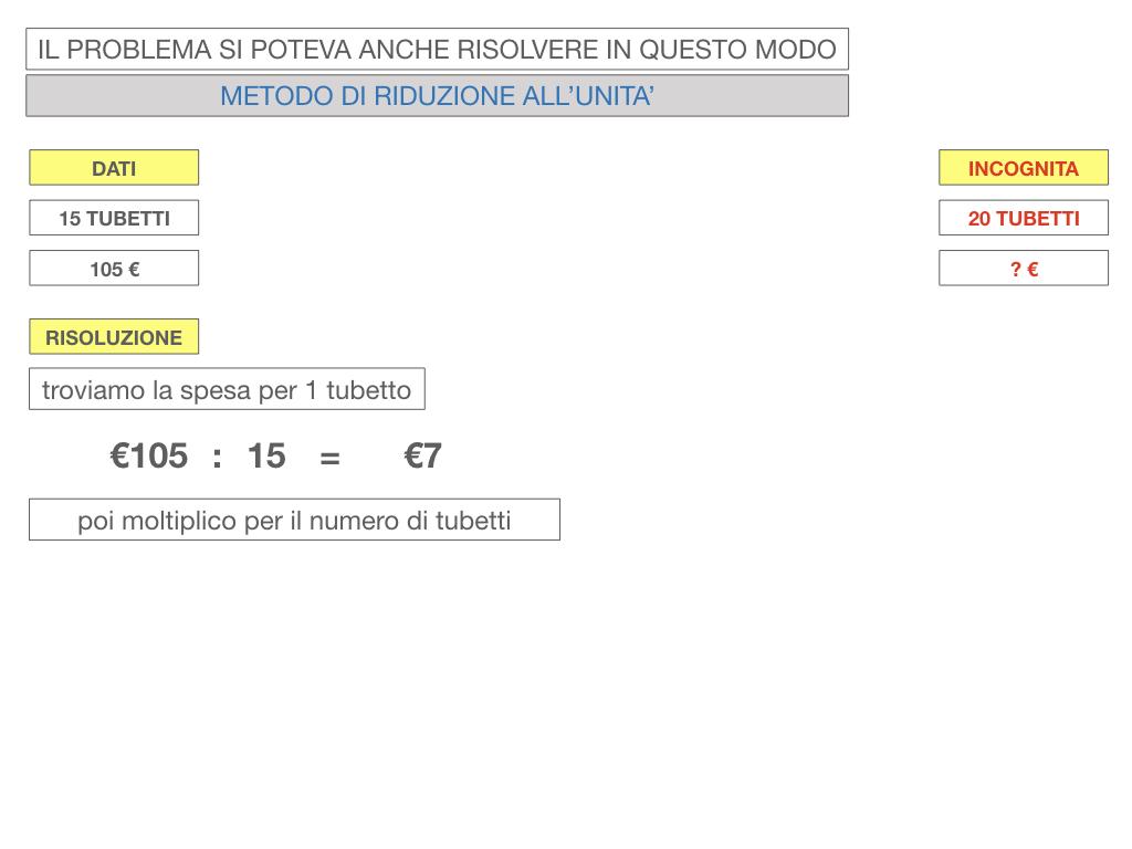 35. PROBLEMI DEL TRE SEMPLICE_DIRETTO_SIMULAZIONE.105