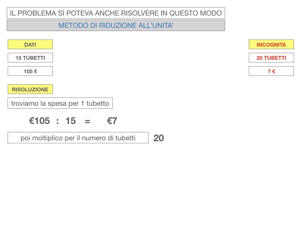 35. PROBLEMI DEL TRE SEMPLICE_DIRETTO_SIMULAZIONE.106