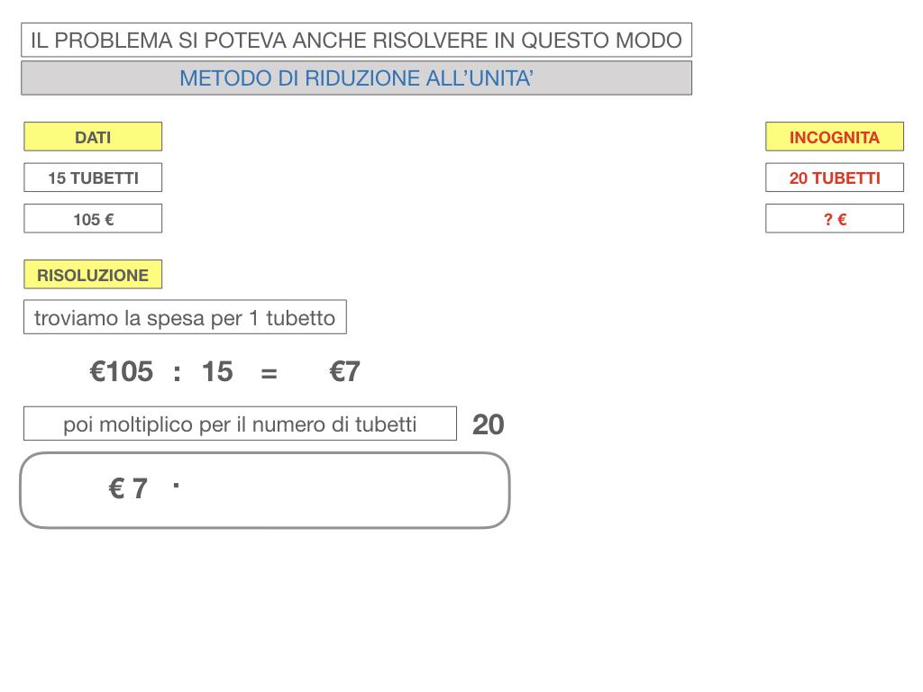 35. PROBLEMI DEL TRE SEMPLICE_DIRETTO_SIMULAZIONE.107