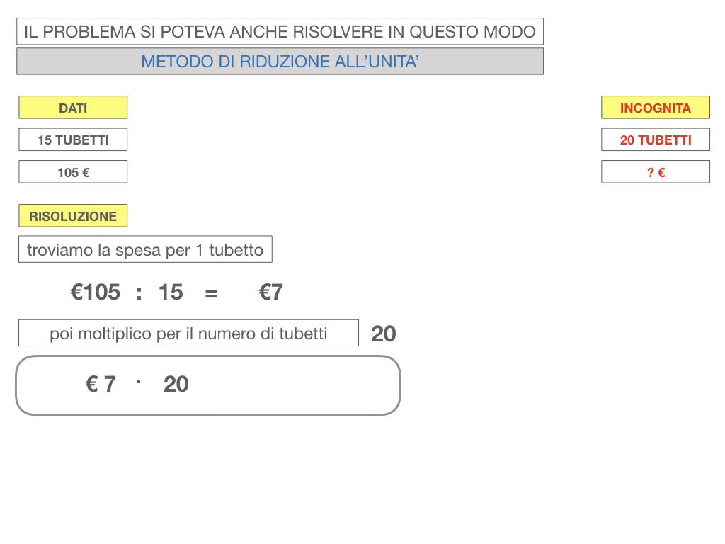 35. PROBLEMI DEL TRE SEMPLICE_DIRETTO_SIMULAZIONE.108