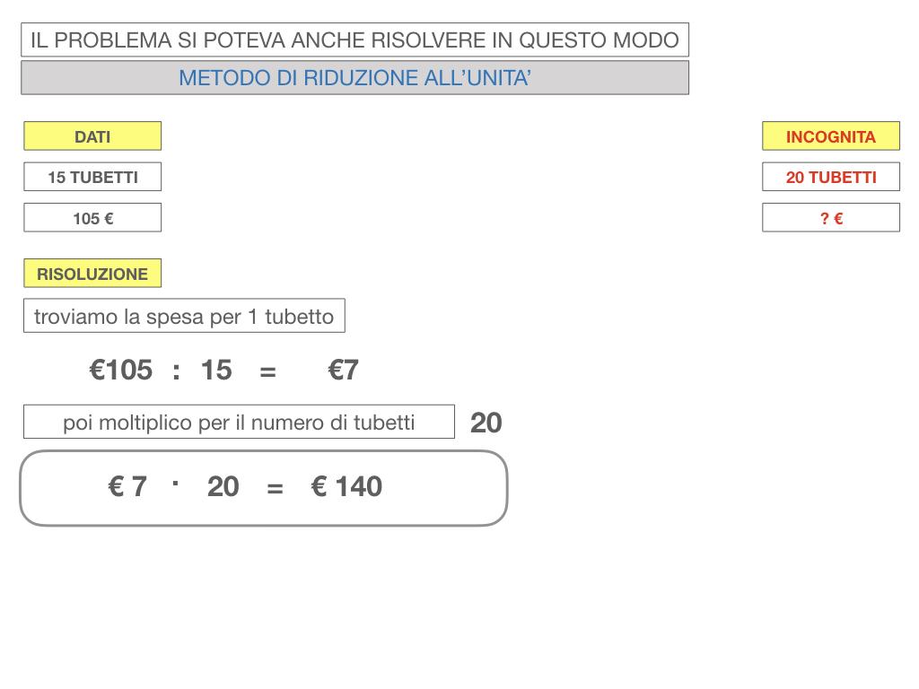 35. PROBLEMI DEL TRE SEMPLICE_DIRETTO_SIMULAZIONE.109