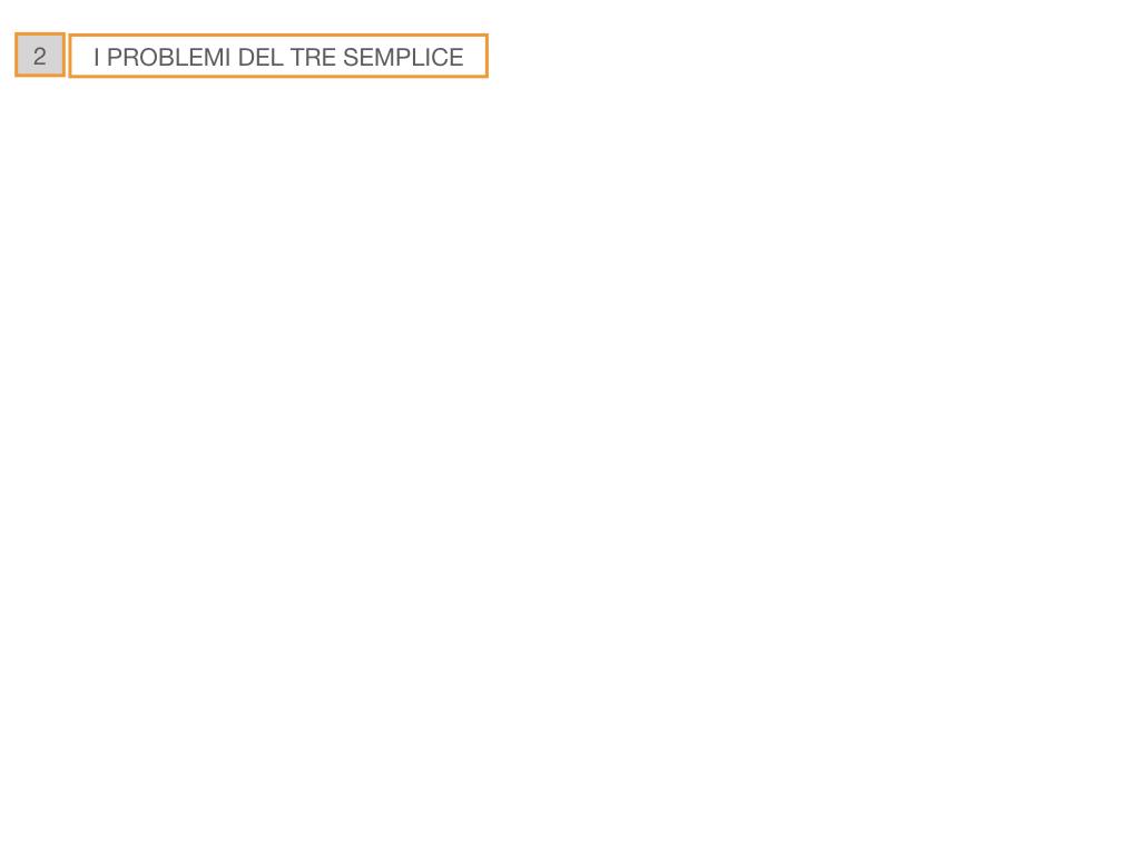 36. PROBLEMI DEL TRE SEMPLICE_INVERSO_SIMULAZIONE.002