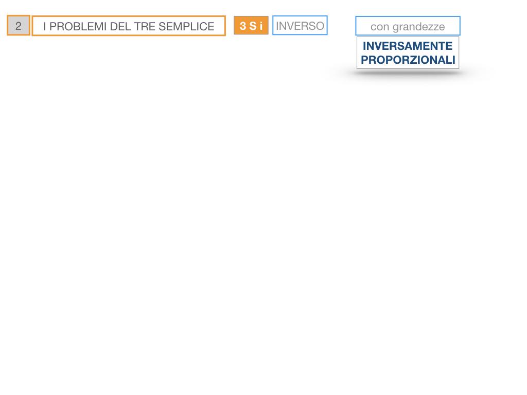 36. PROBLEMI DEL TRE SEMPLICE_INVERSO_SIMULAZIONE.004