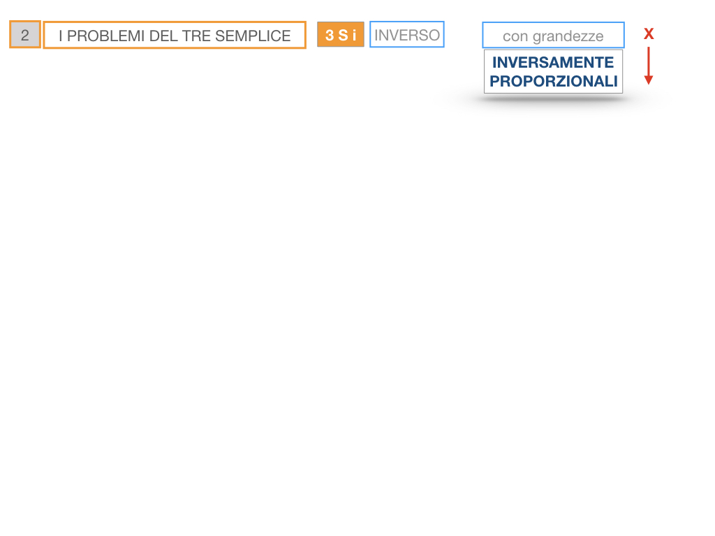 36. PROBLEMI DEL TRE SEMPLICE_INVERSO_SIMULAZIONE.005