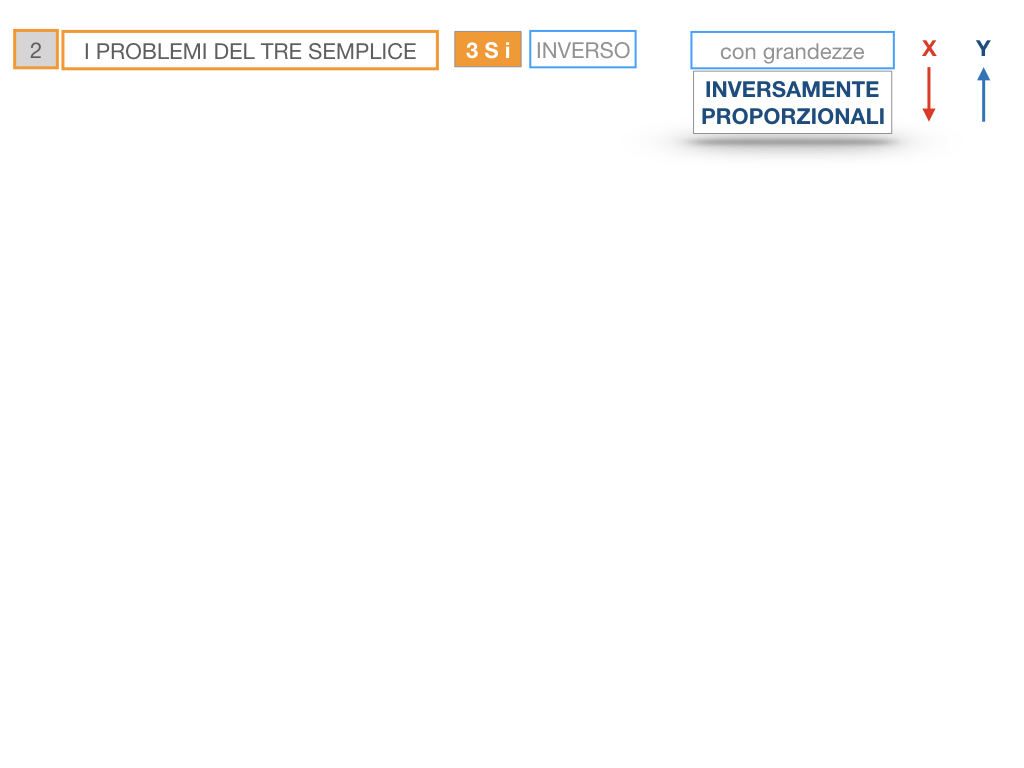 36. PROBLEMI DEL TRE SEMPLICE_INVERSO_SIMULAZIONE.006