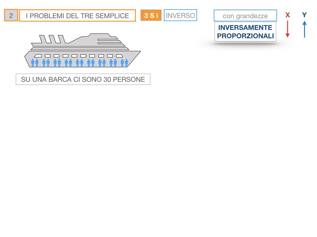 36. PROBLEMI DEL TRE SEMPLICE_INVERSO_SIMULAZIONE.008