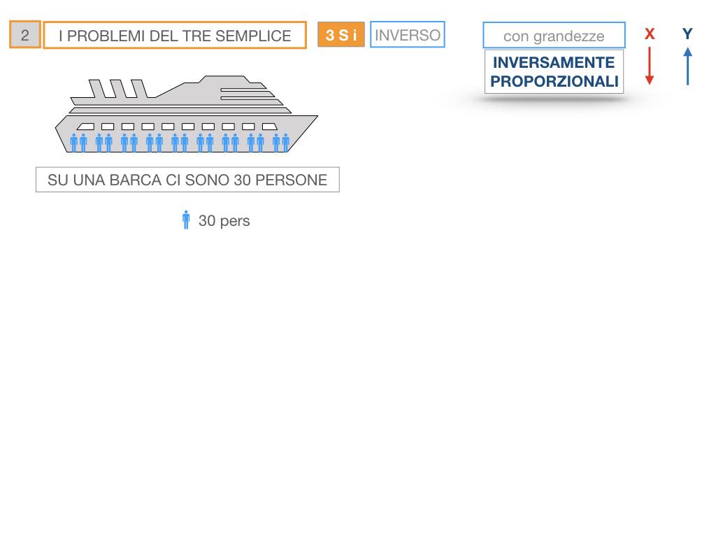 36. PROBLEMI DEL TRE SEMPLICE_INVERSO_SIMULAZIONE.009