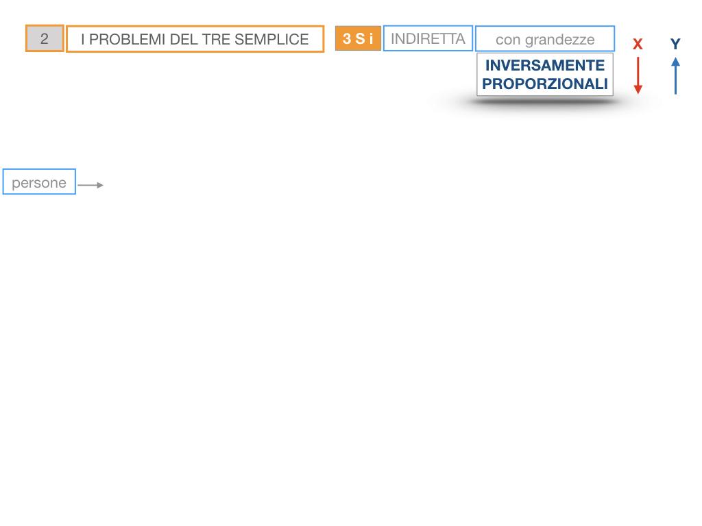 36. PROBLEMI DEL TRE SEMPLICE_INVERSO_SIMULAZIONE.016