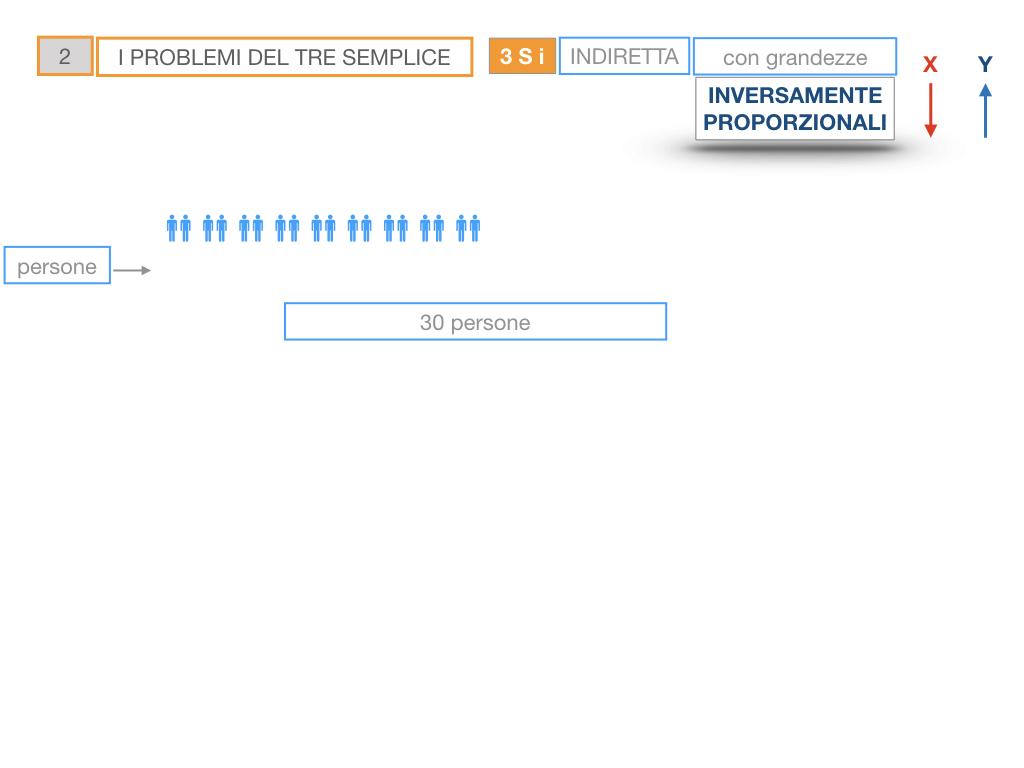 36. PROBLEMI DEL TRE SEMPLICE_INVERSO_SIMULAZIONE.017