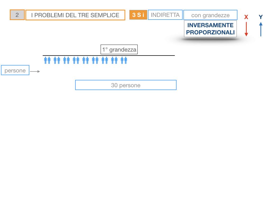 36. PROBLEMI DEL TRE SEMPLICE_INVERSO_SIMULAZIONE.018