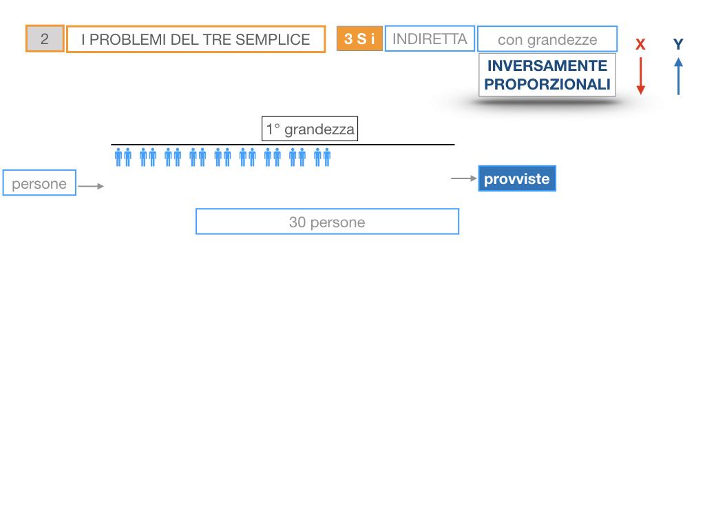 36. PROBLEMI DEL TRE SEMPLICE_INVERSO_SIMULAZIONE.019