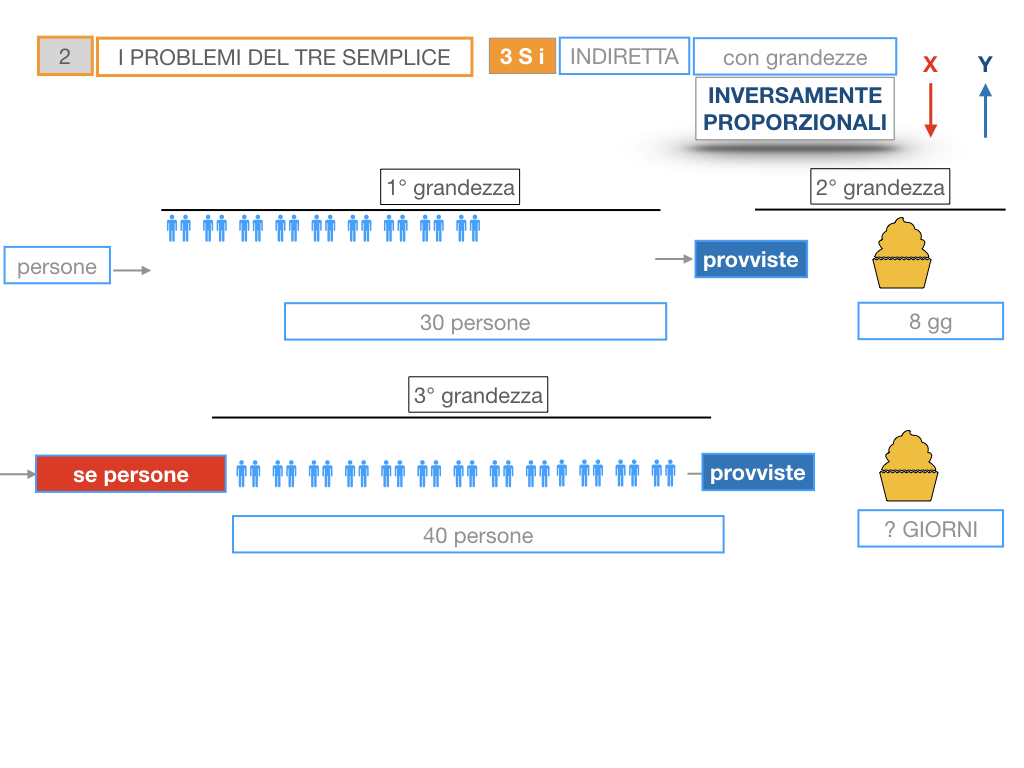 36. PROBLEMI DEL TRE SEMPLICE_INVERSO_SIMULAZIONE.025
