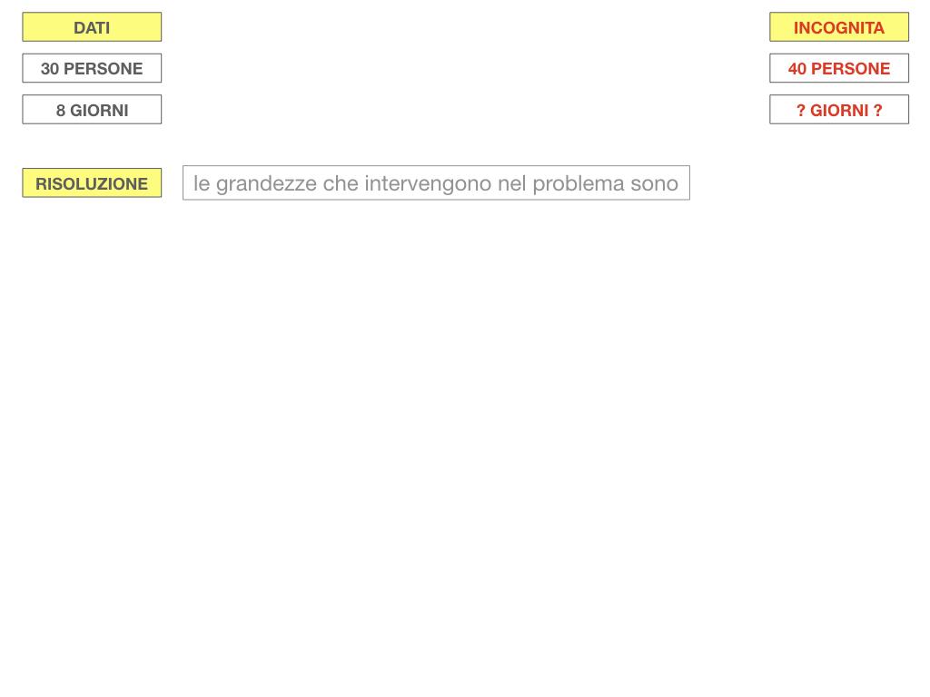 36. PROBLEMI DEL TRE SEMPLICE_INVERSO_SIMULAZIONE.034