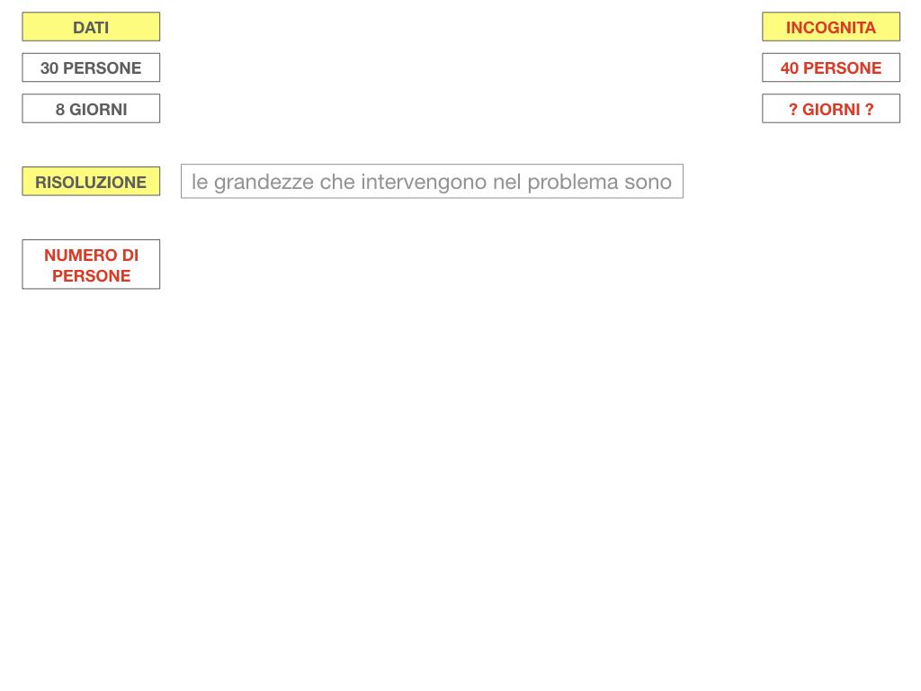 36. PROBLEMI DEL TRE SEMPLICE_INVERSO_SIMULAZIONE.036