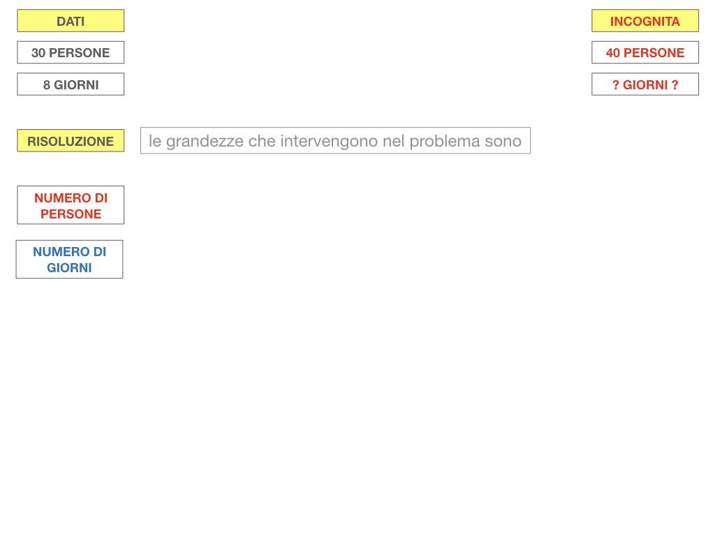 36. PROBLEMI DEL TRE SEMPLICE_INVERSO_SIMULAZIONE.037