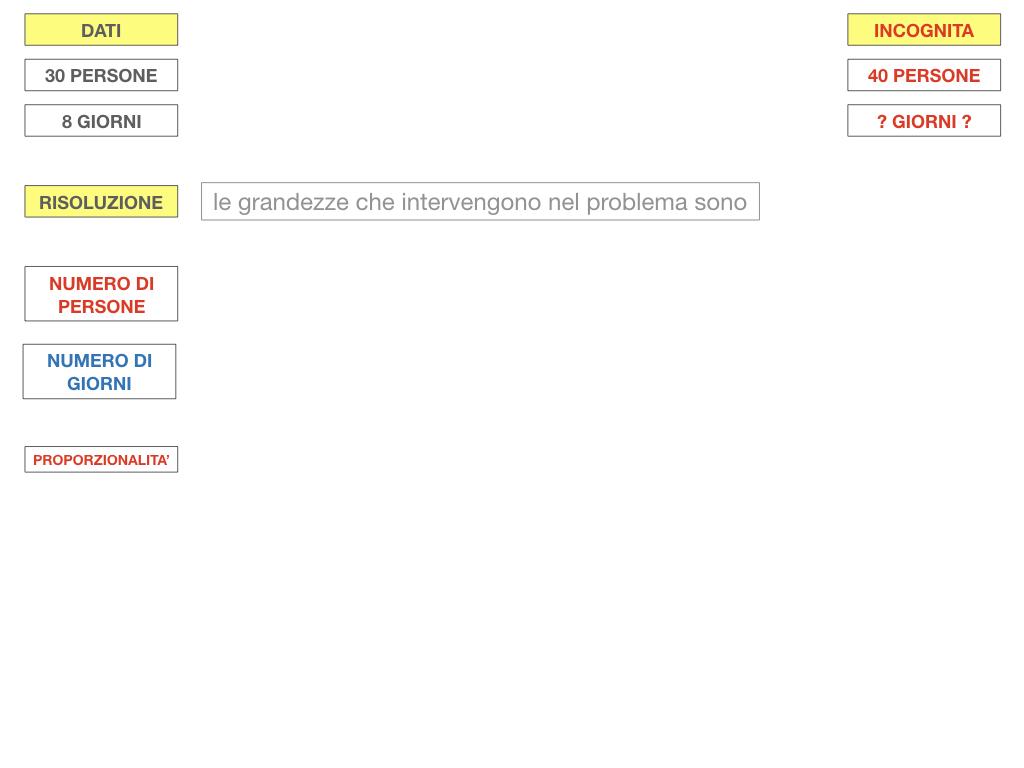 36. PROBLEMI DEL TRE SEMPLICE_INVERSO_SIMULAZIONE.038