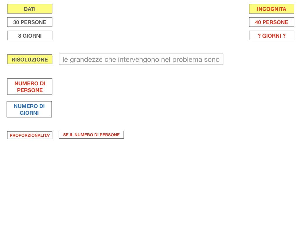 36. PROBLEMI DEL TRE SEMPLICE_INVERSO_SIMULAZIONE.039