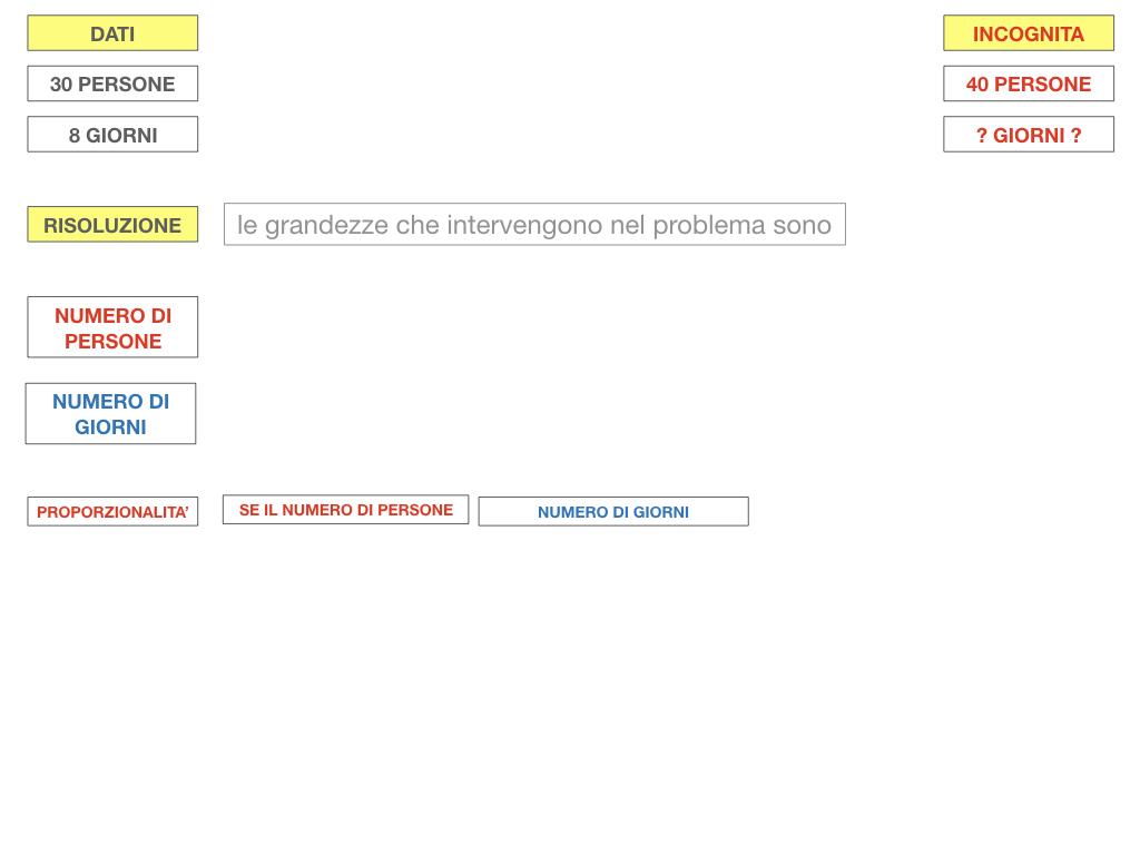 36. PROBLEMI DEL TRE SEMPLICE_INVERSO_SIMULAZIONE.040