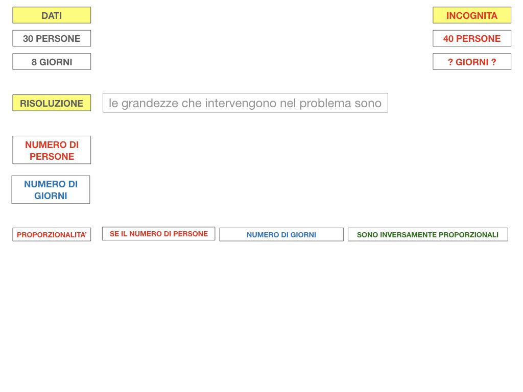 36. PROBLEMI DEL TRE SEMPLICE_INVERSO_SIMULAZIONE.041