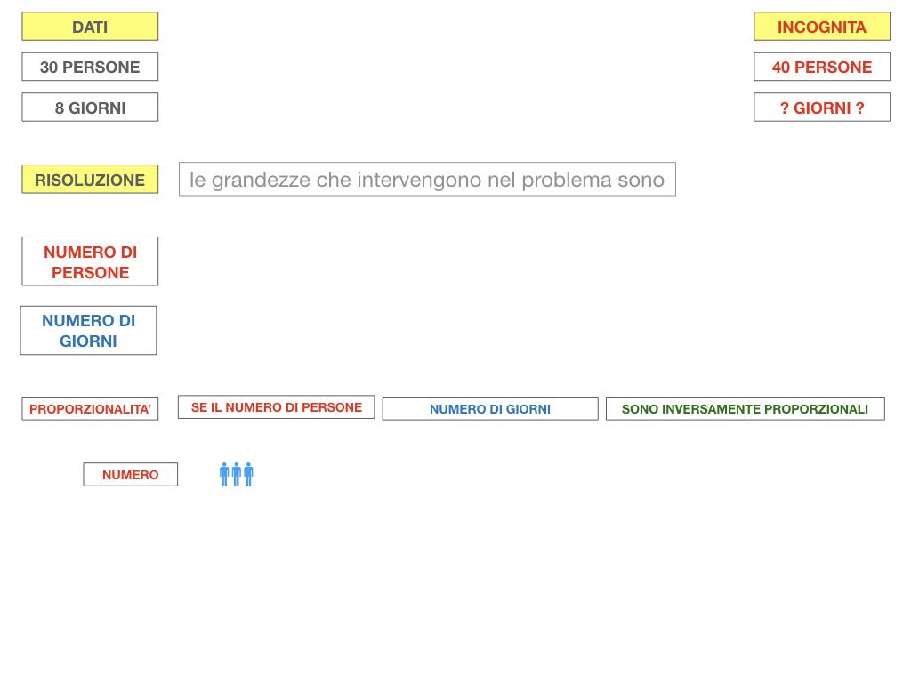 36. PROBLEMI DEL TRE SEMPLICE_INVERSO_SIMULAZIONE.042