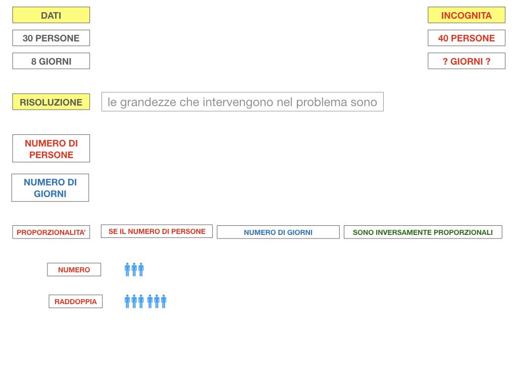 36. PROBLEMI DEL TRE SEMPLICE_INVERSO_SIMULAZIONE.043