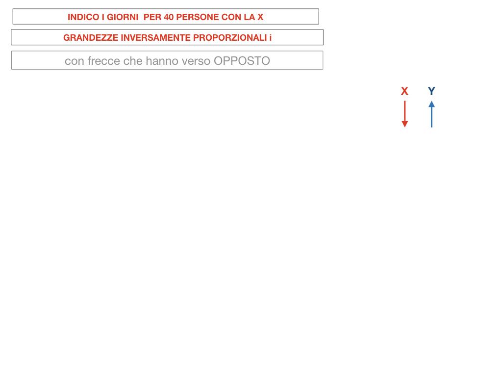 36. PROBLEMI DEL TRE SEMPLICE_INVERSO_SIMULAZIONE.051