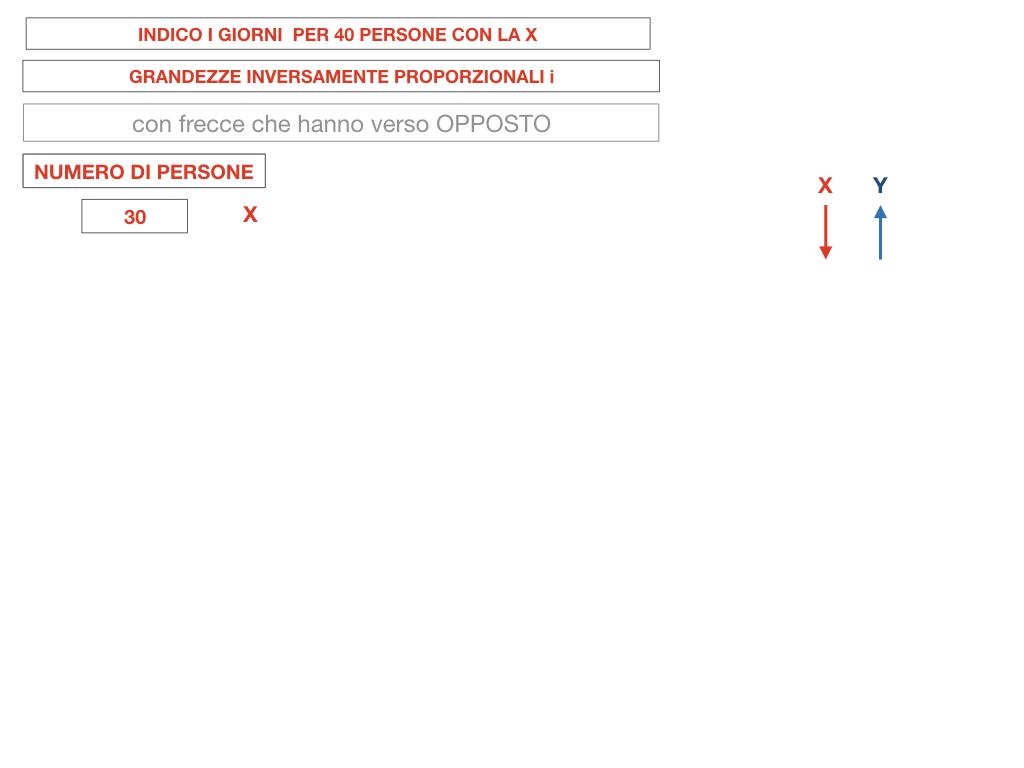 36. PROBLEMI DEL TRE SEMPLICE_INVERSO_SIMULAZIONE.053