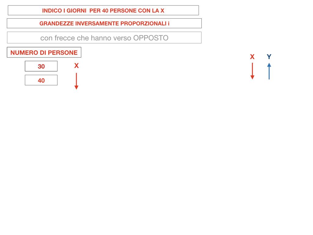 36. PROBLEMI DEL TRE SEMPLICE_INVERSO_SIMULAZIONE.054
