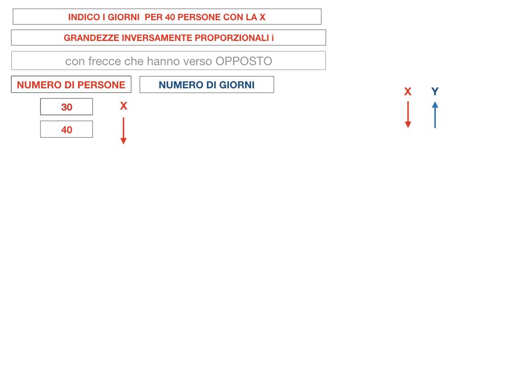 36. PROBLEMI DEL TRE SEMPLICE_INVERSO_SIMULAZIONE.055