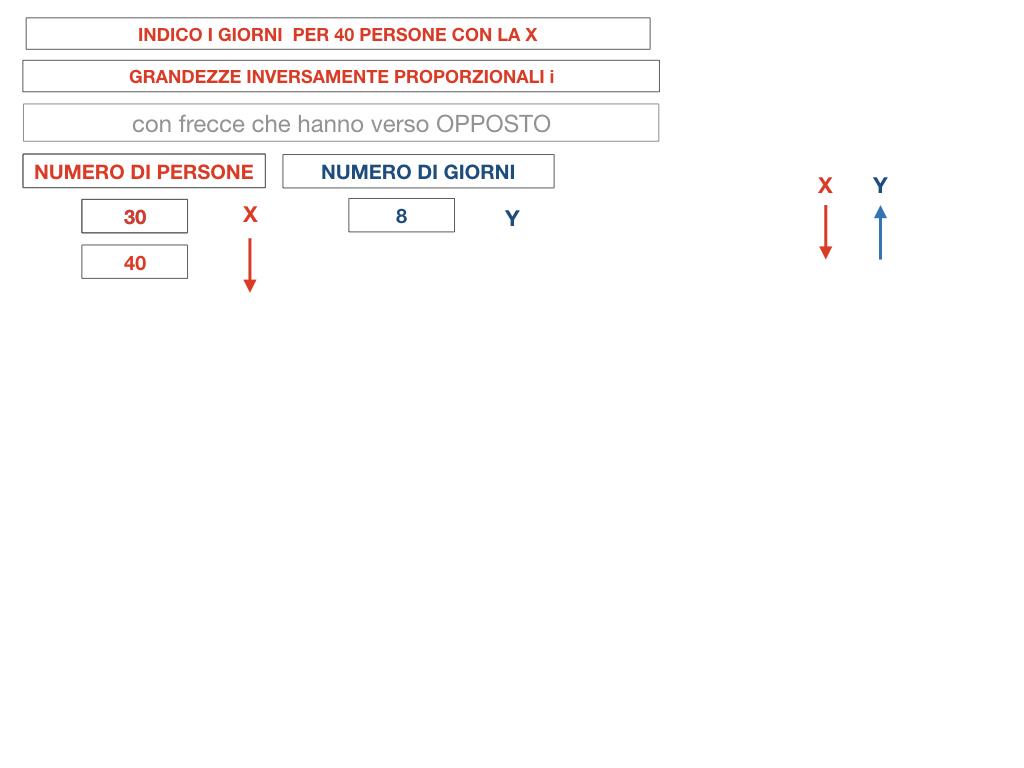 36. PROBLEMI DEL TRE SEMPLICE_INVERSO_SIMULAZIONE.056