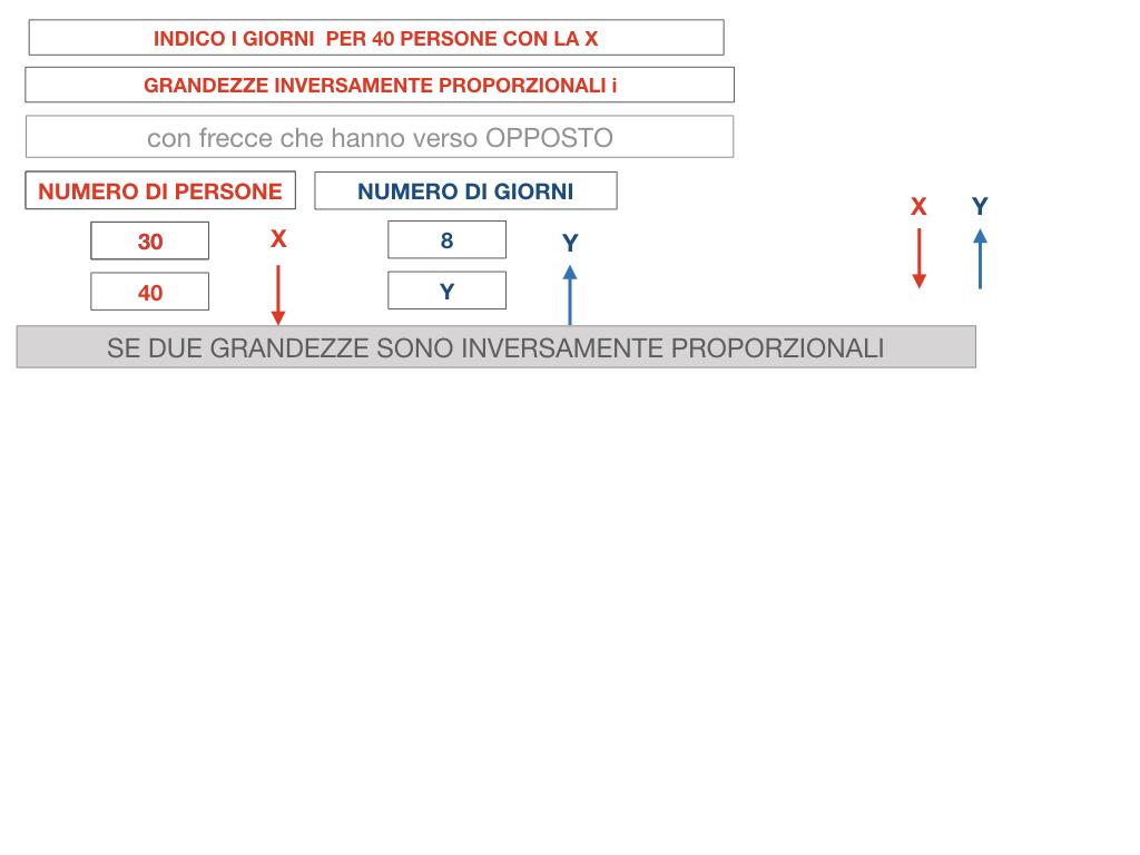 36. PROBLEMI DEL TRE SEMPLICE_INVERSO_SIMULAZIONE.057
