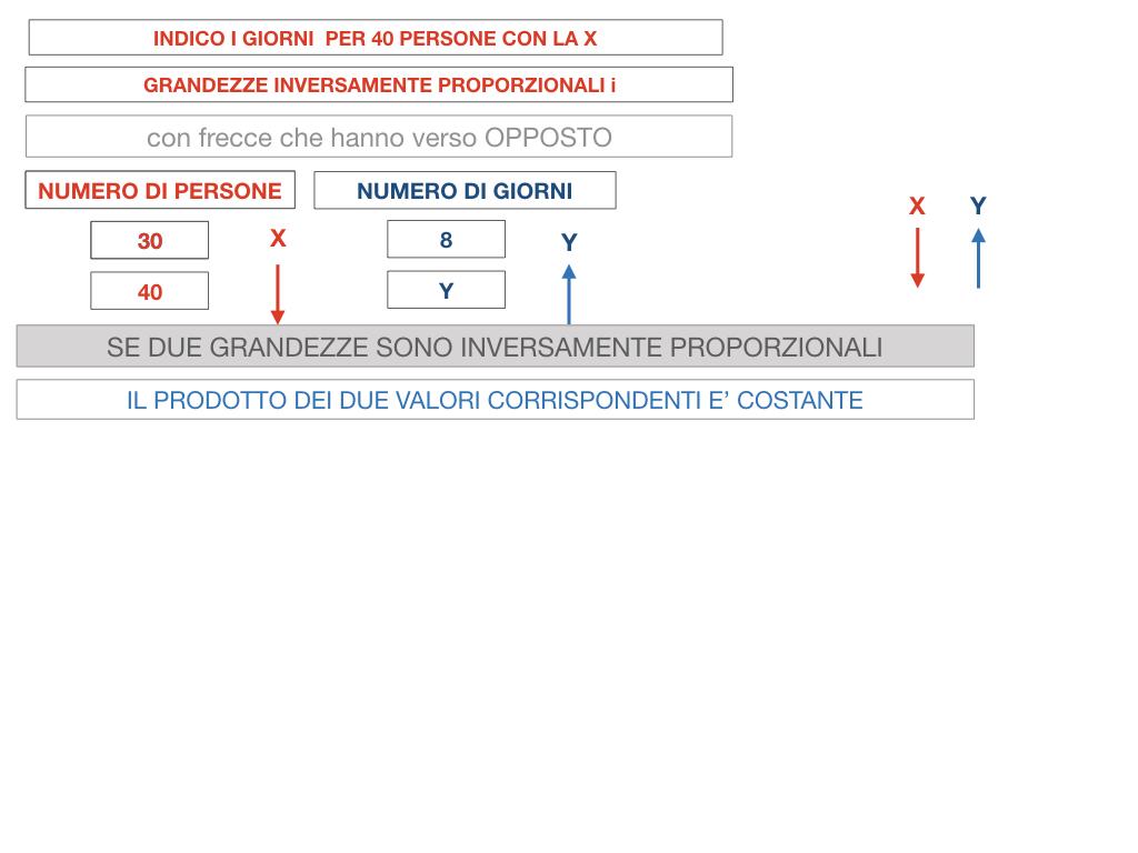 36. PROBLEMI DEL TRE SEMPLICE_INVERSO_SIMULAZIONE.058