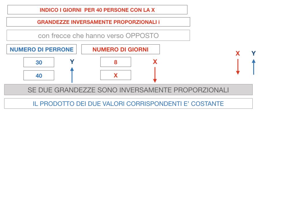 36. PROBLEMI DEL TRE SEMPLICE_INVERSO_SIMULAZIONE.061