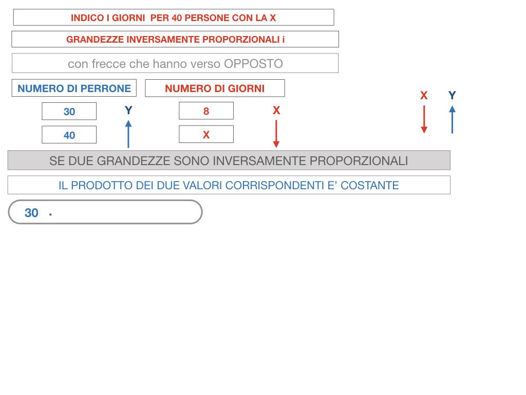 36. PROBLEMI DEL TRE SEMPLICE_INVERSO_SIMULAZIONE.062