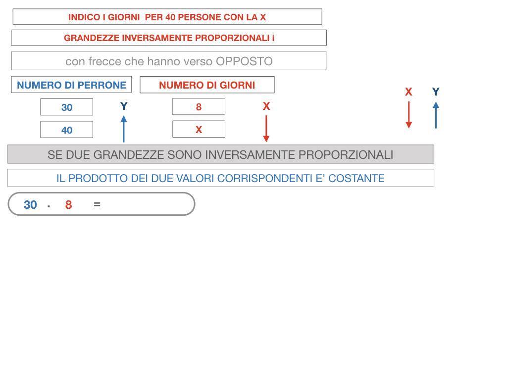 36. PROBLEMI DEL TRE SEMPLICE_INVERSO_SIMULAZIONE.063