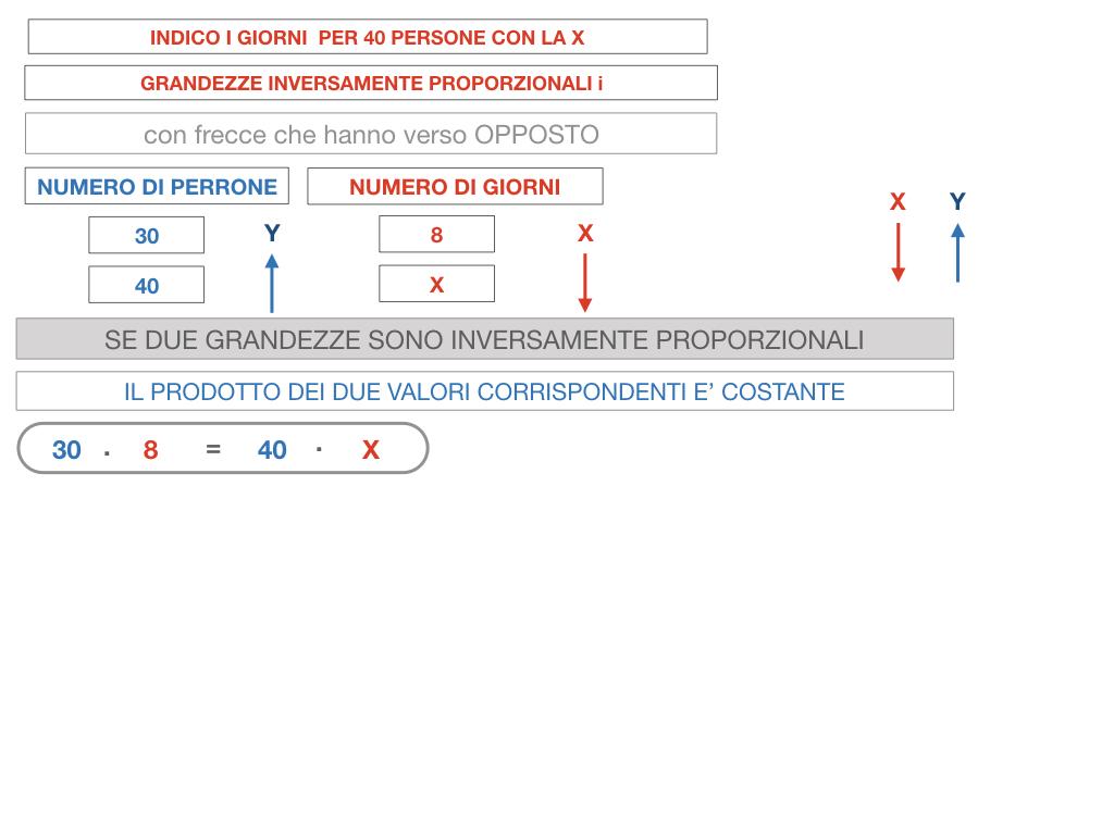 36. PROBLEMI DEL TRE SEMPLICE_INVERSO_SIMULAZIONE.065