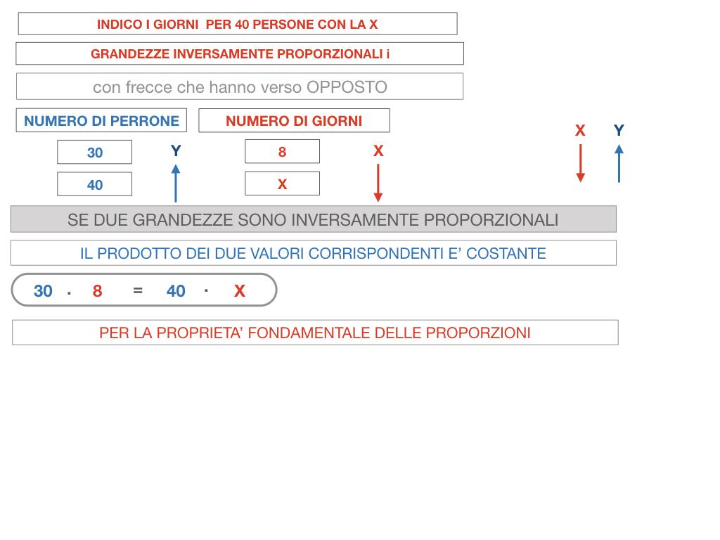 36. PROBLEMI DEL TRE SEMPLICE_INVERSO_SIMULAZIONE.066